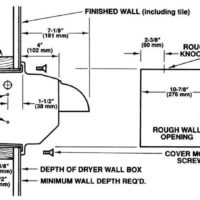Hands Off Recessed Mounted Diagram